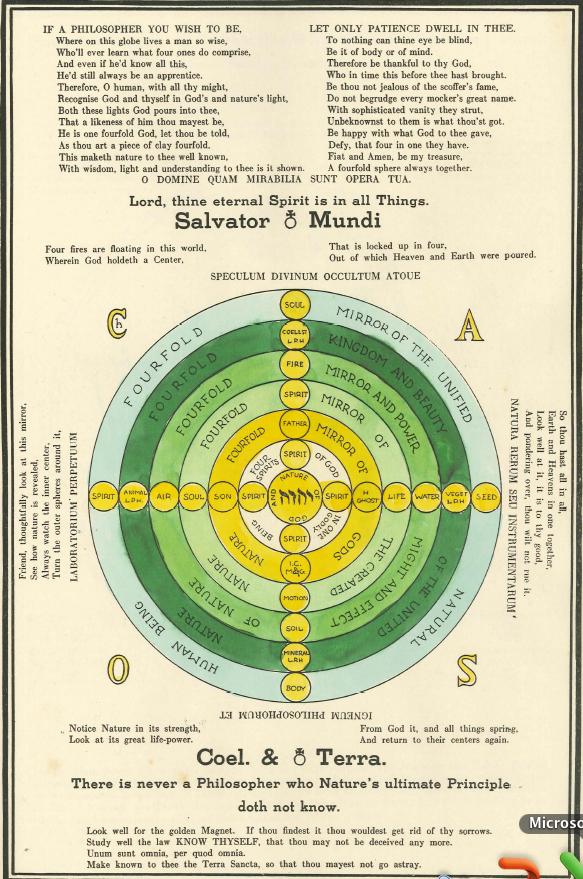 Rosicrucian Digest Kabbalah The Rosicrucian Order Amorc